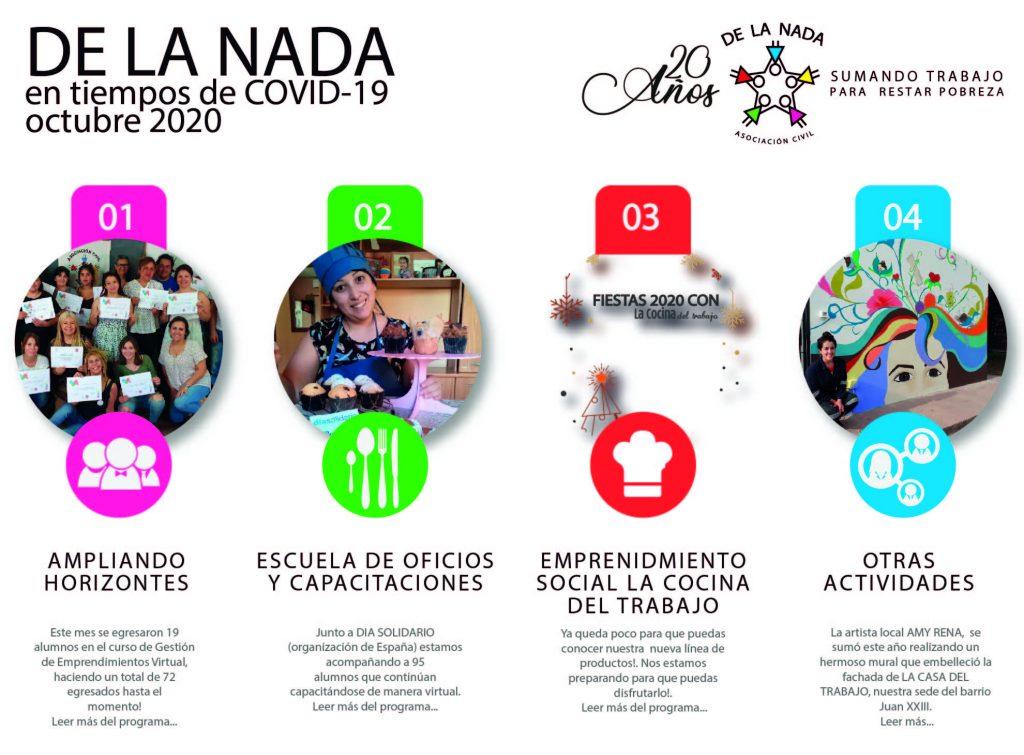 DE LA NADA en tiempos de COVID19 – OCTUBRE 2020